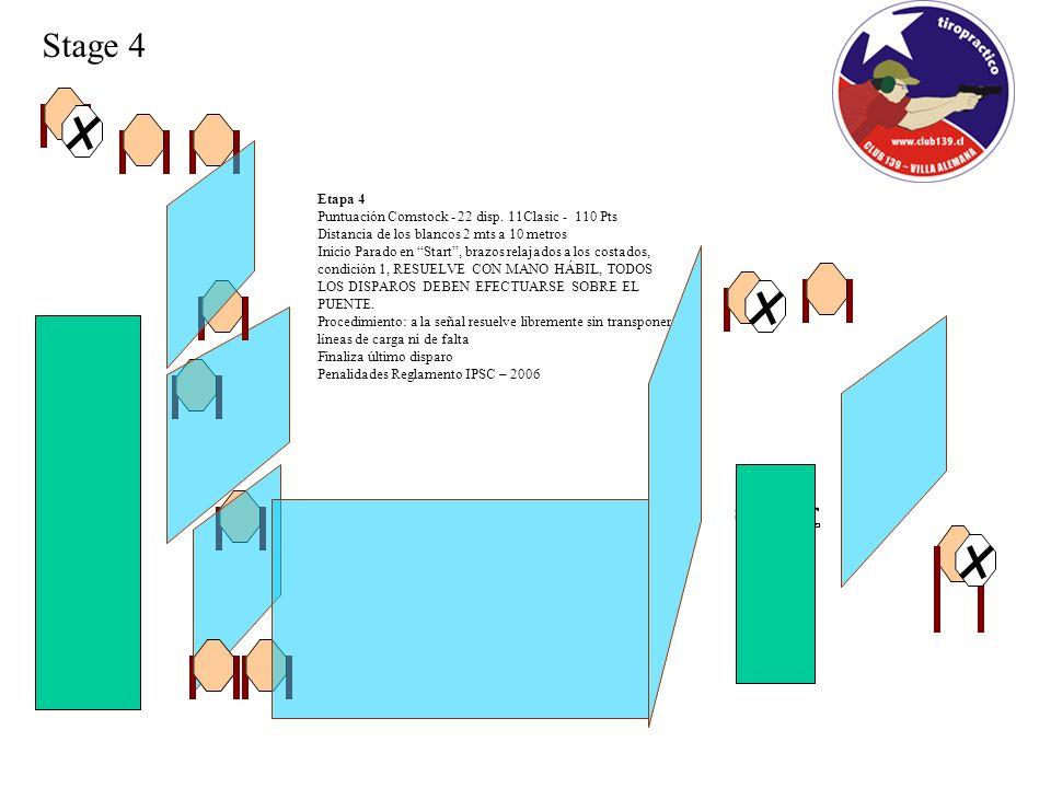 Stage 4Etapa 4. Puntuación Comstock - 22 disp. 11Clasic - 110 Pts. Distancia de los blancos 2 mts a 10 metros.
