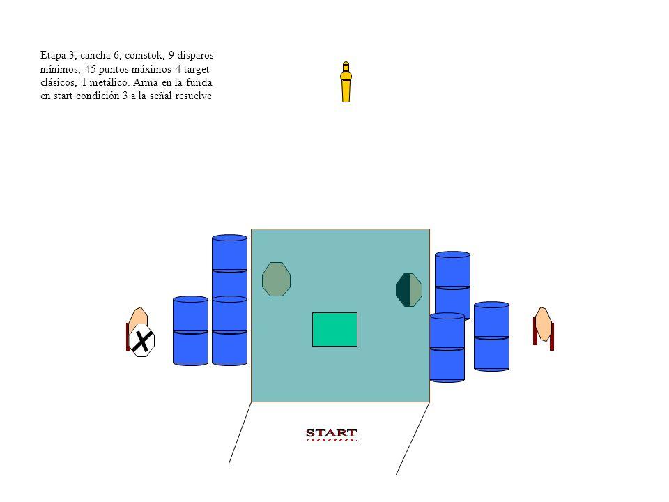 Etapa 3, cancha 6, comstok, 9 disparos mínimos, 45 puntos máximos 4 target clásicos, 1 metálico. Arma en la funda en start condición 3 a la señal resuelve