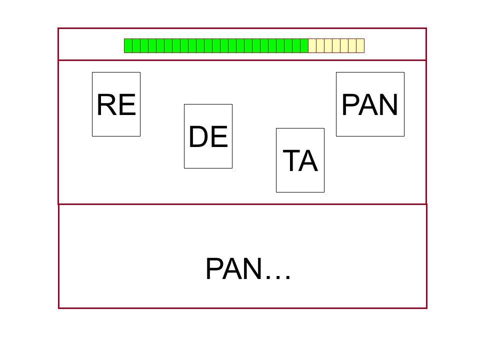 RE PAN DE TA PAN… …