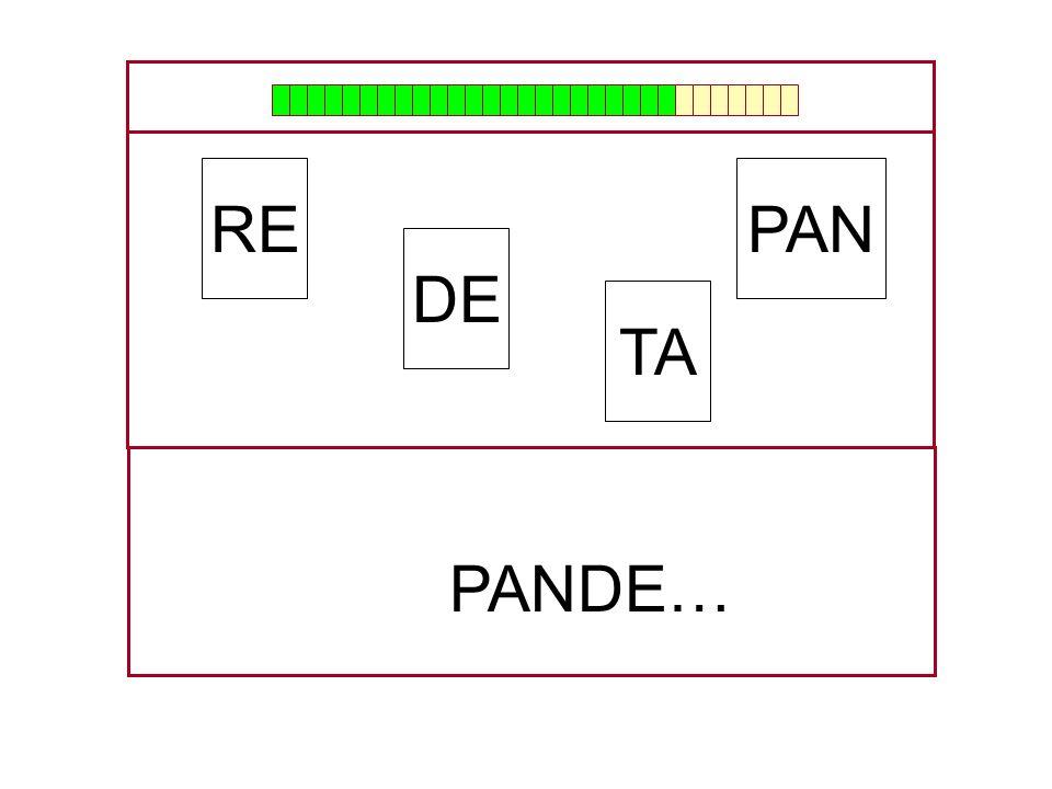RE PAN DE TA PANDE… …