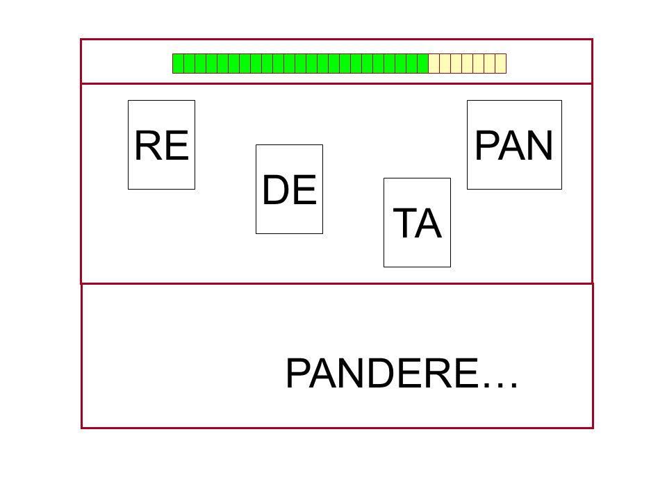 RE PAN DE TA PANDERE… …