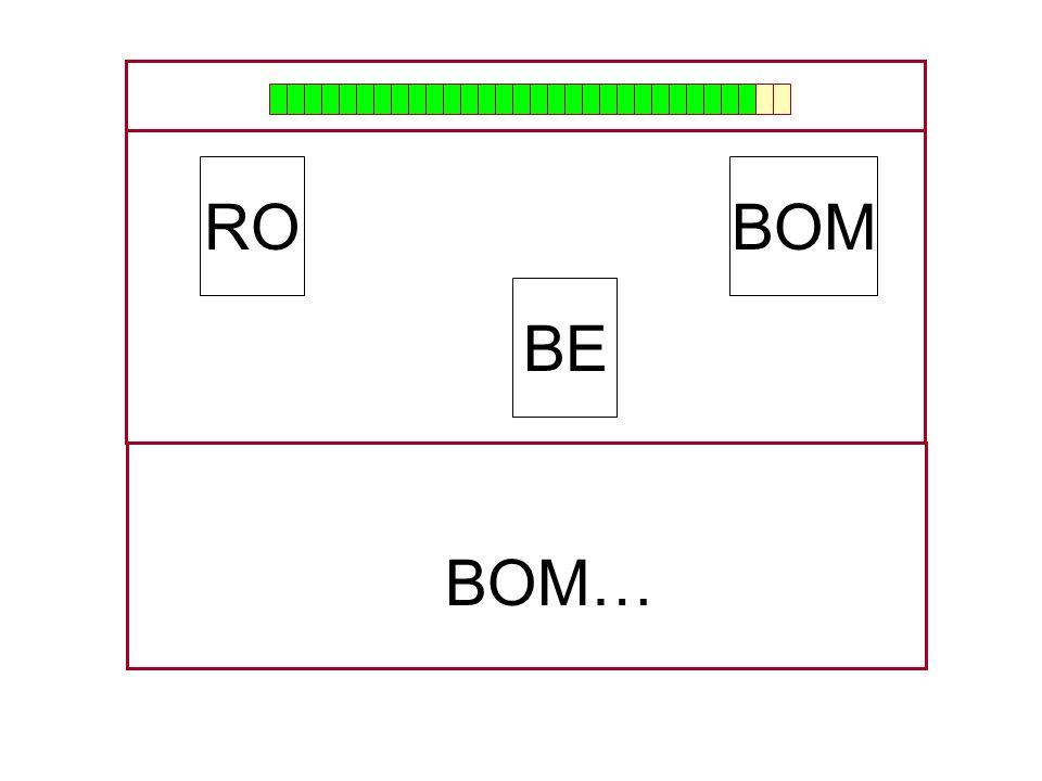 RO BOM BE BOM… …