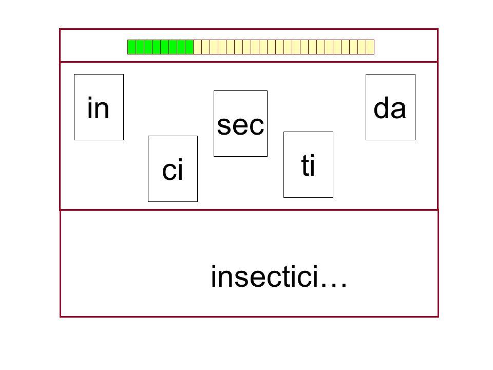 in da sec ti ci insectici… …