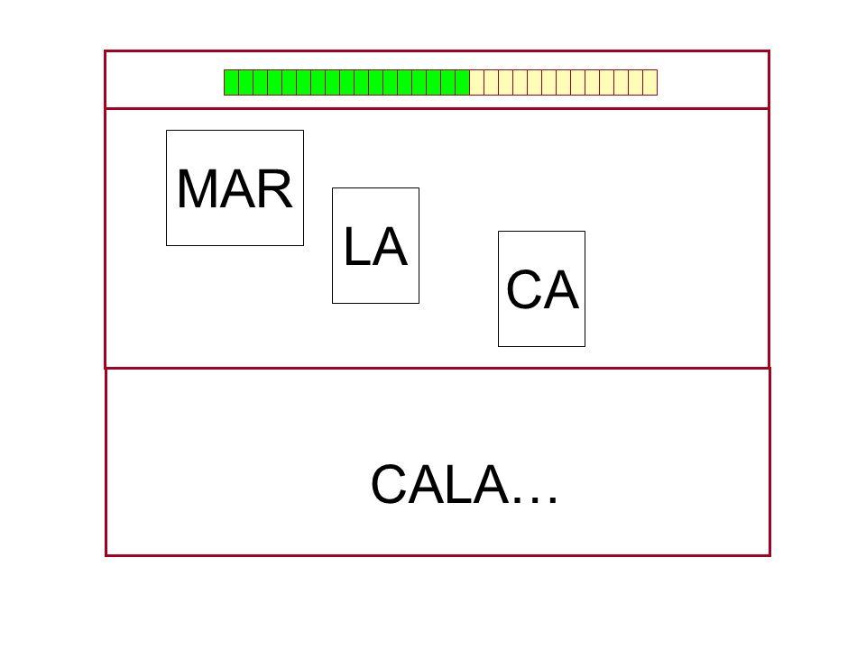 MAR LA CA CALA… …