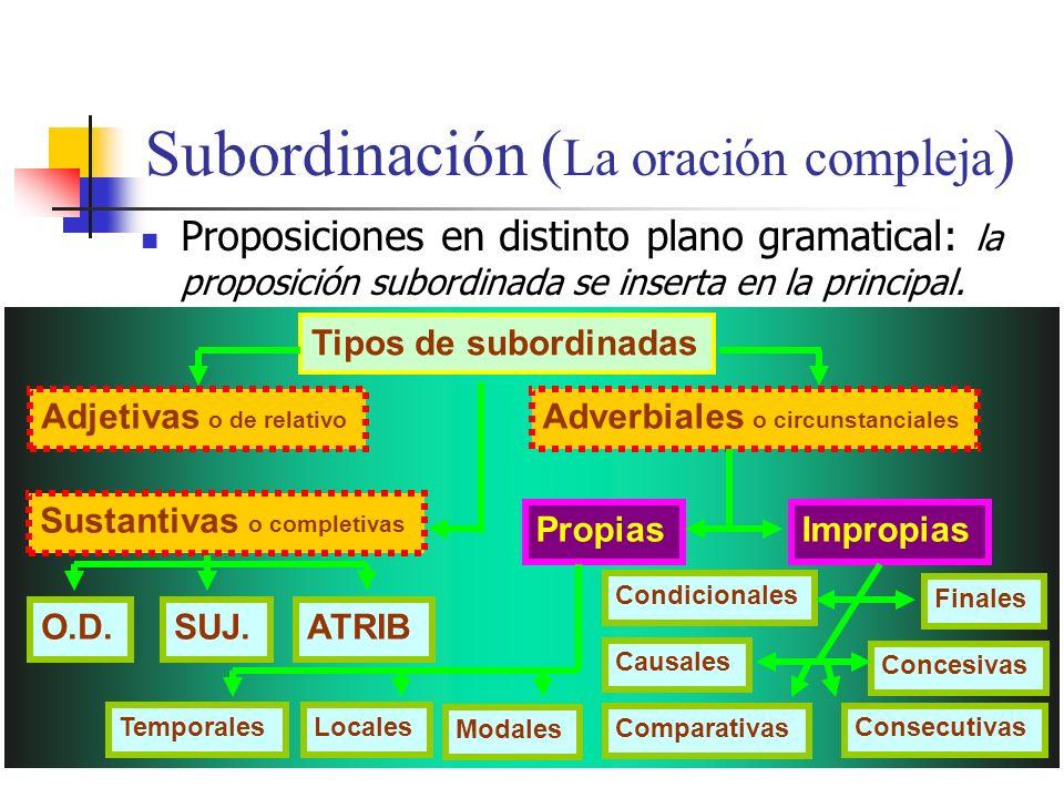 Subordinación (La oración compleja)