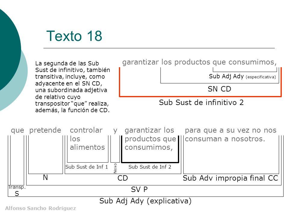 Texto 18 garantizar los productos que consumimos, SN CD