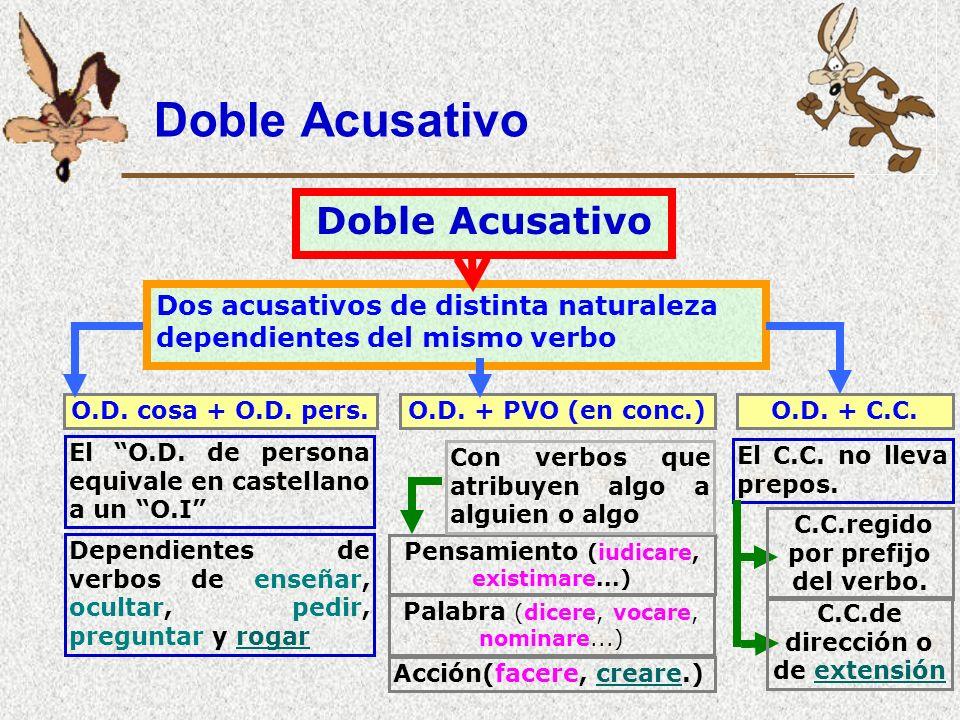 Doble Acusativo Doble Acusativo