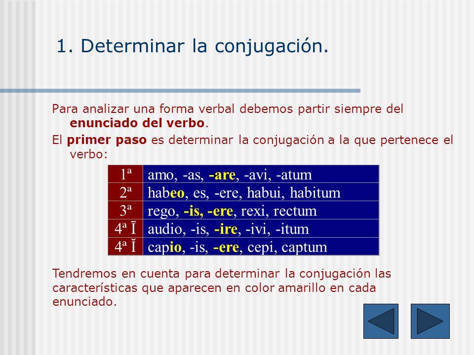 1. Determinar la conjugación.