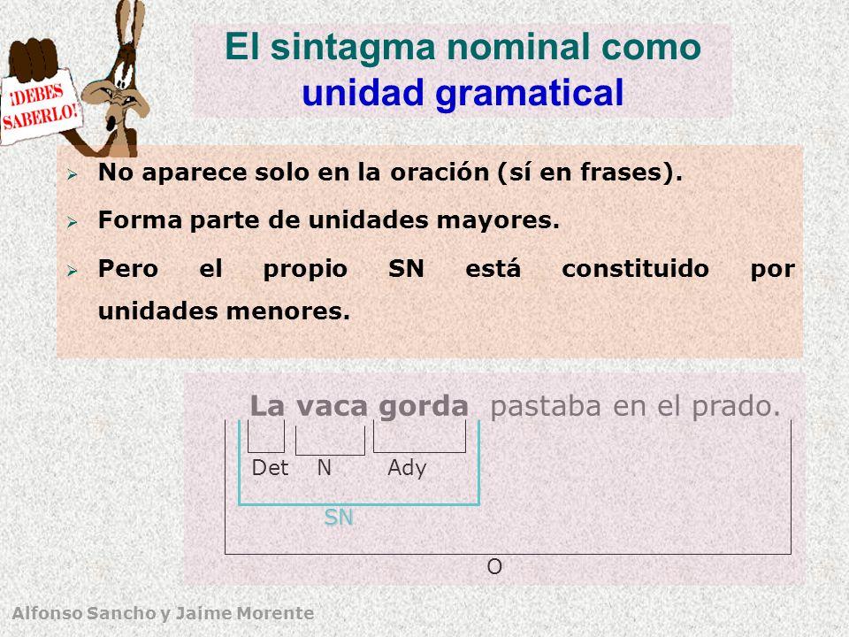 El sintagma nominal como unidad gramatical