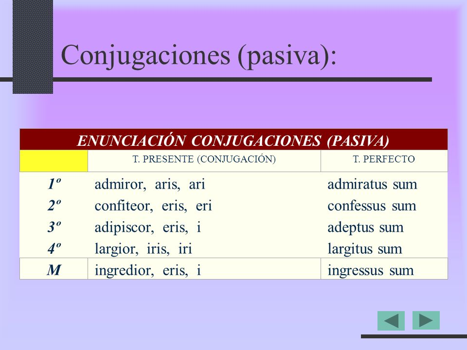 Conjugaciones (pasiva):