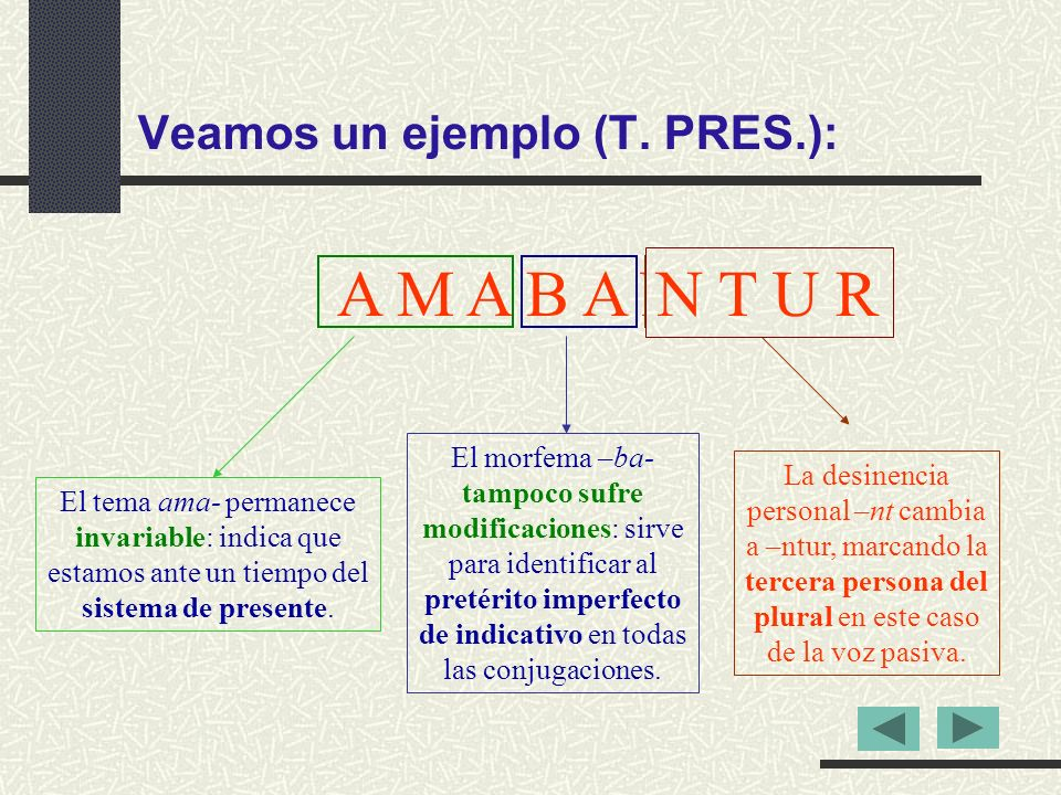 Veamos un ejemplo (T. PRES.):