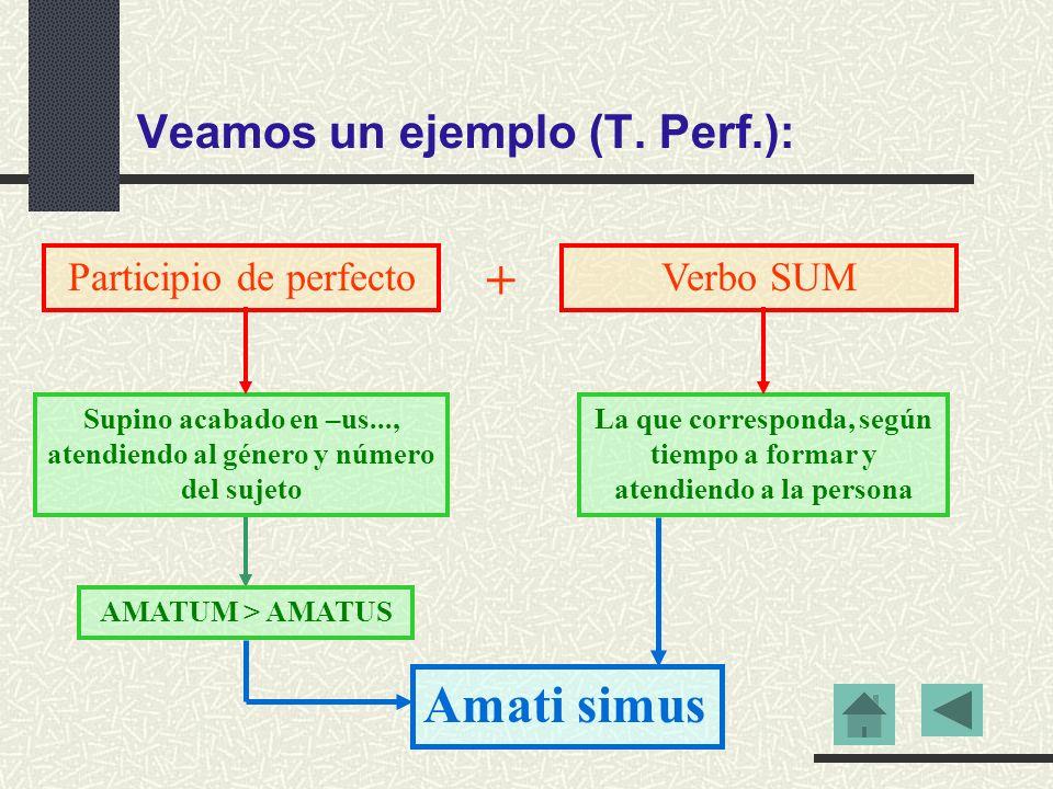 Veamos un ejemplo (T. Perf.):