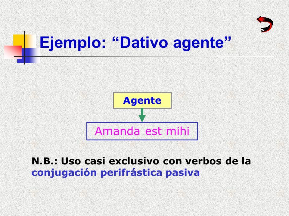 Ejemplo: Dativo agente