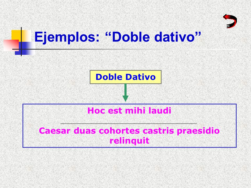 Ejemplos: Doble dativo