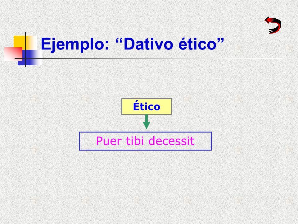 Ejemplo: Dativo ético