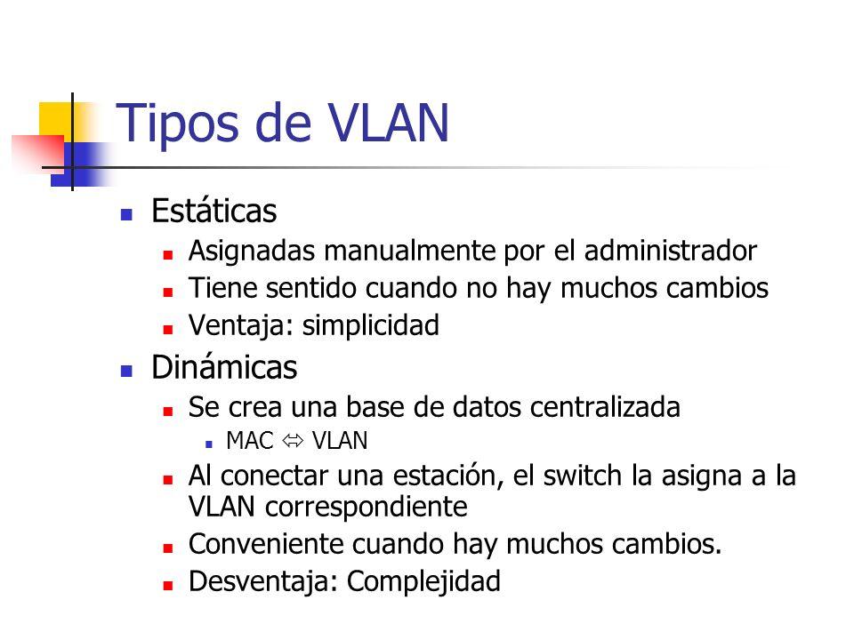 Tipos de VLAN Estáticas Dinámicas