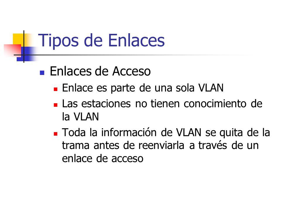 Tipos de Enlaces Enlaces de Acceso Enlace es parte de una sola VLAN