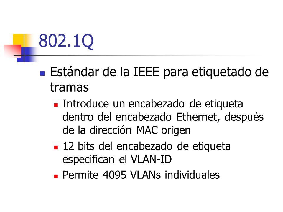 802.1Q Estándar de la IEEE para etiquetado de tramas