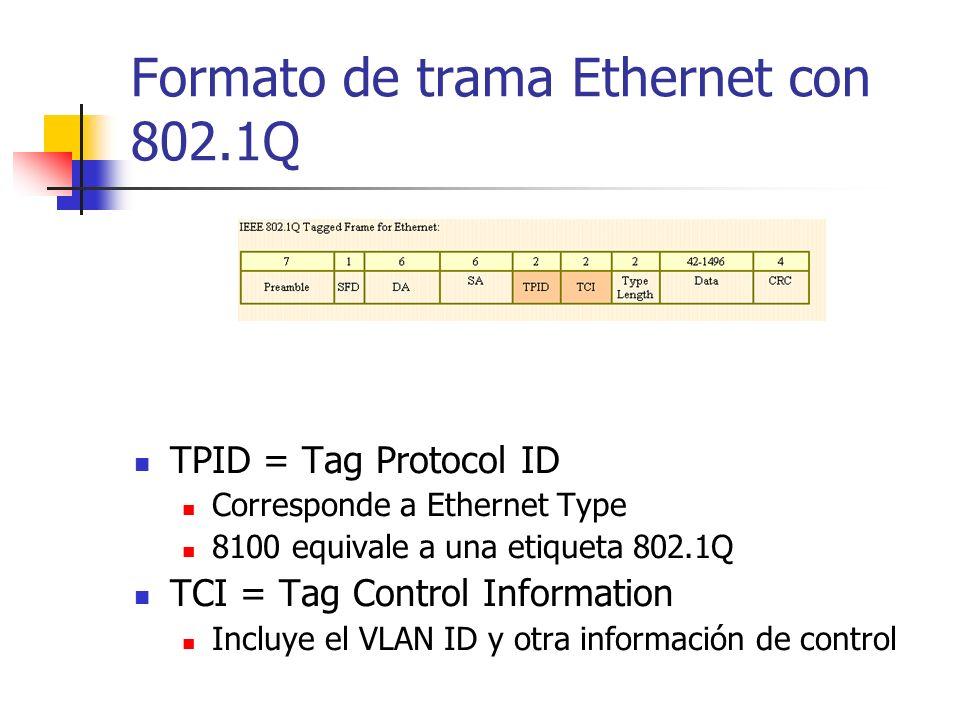 Formato de trama Ethernet con 802.1Q