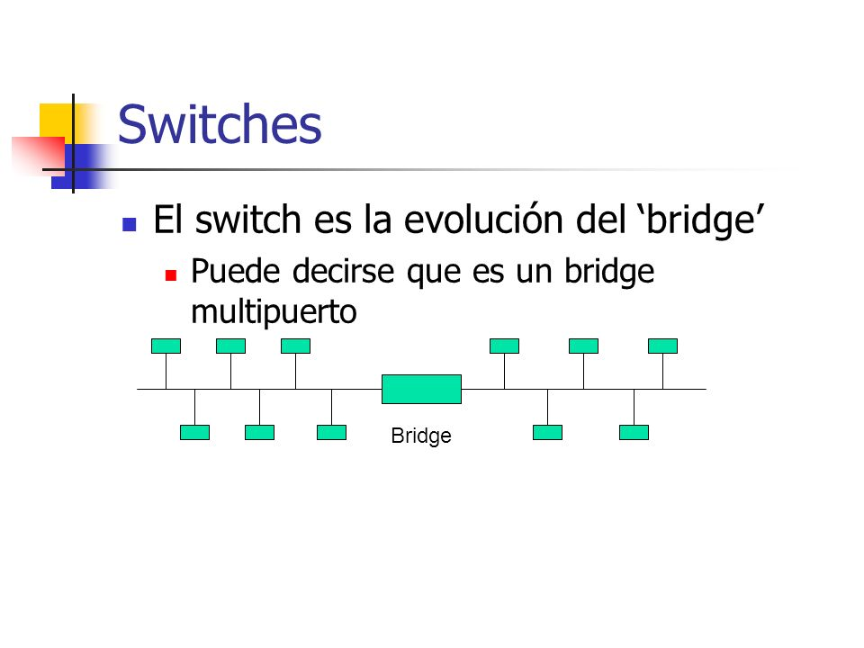 Switches El switch es la evolución del 'bridge'