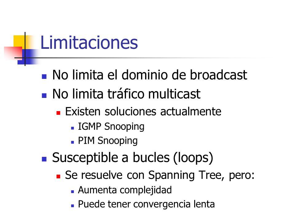 Limitaciones No limita el dominio de broadcast