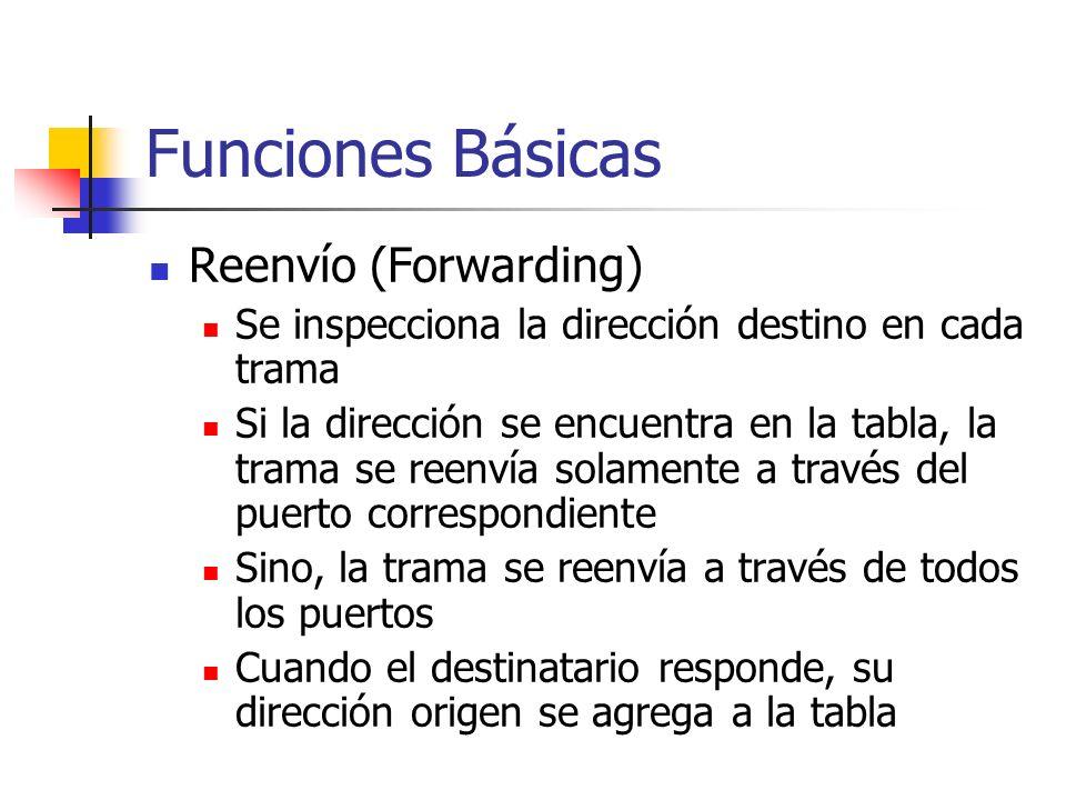Funciones Básicas Reenvío (Forwarding)