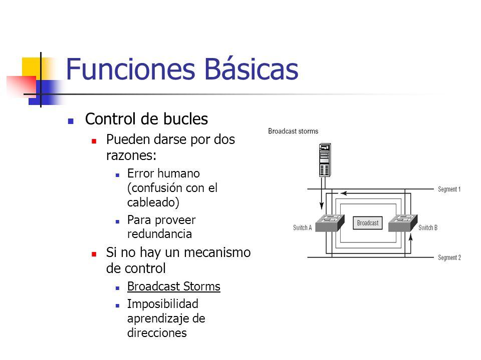 Funciones Básicas Control de bucles Pueden darse por dos razones:
