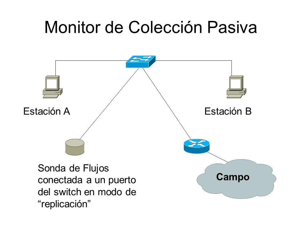 Monitor de Colección Pasiva