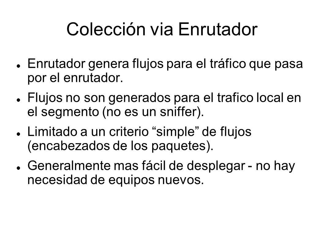Colección via Enrutador