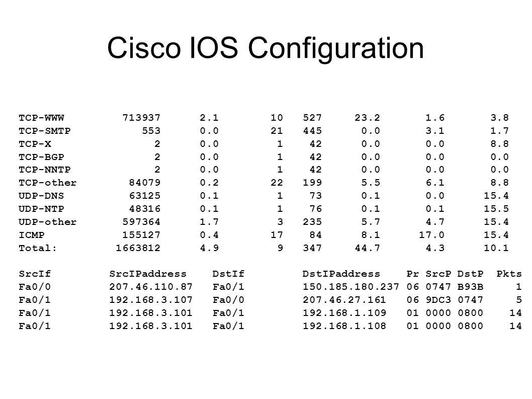 Cisco IOS Configuration