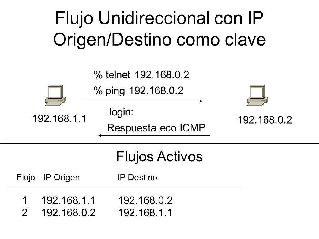 Flujo Unidireccional con IP Origen/Destino como clave