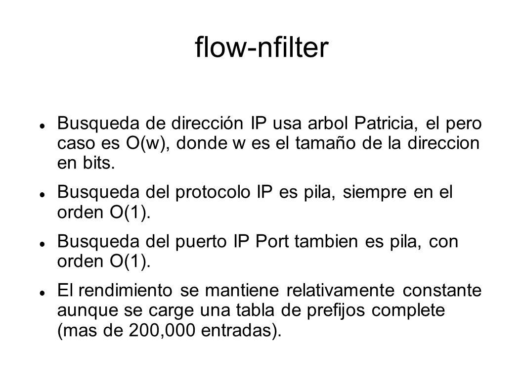 flow-nfilter Busqueda de dirección IP usa arbol Patricia, el pero caso es O(w), donde w es el tamaño de la direccion en bits.