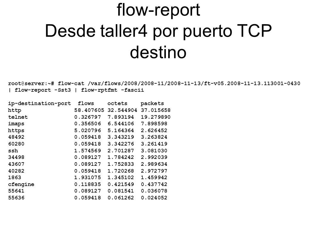 flow-report Desde taller4 por puerto TCP destino