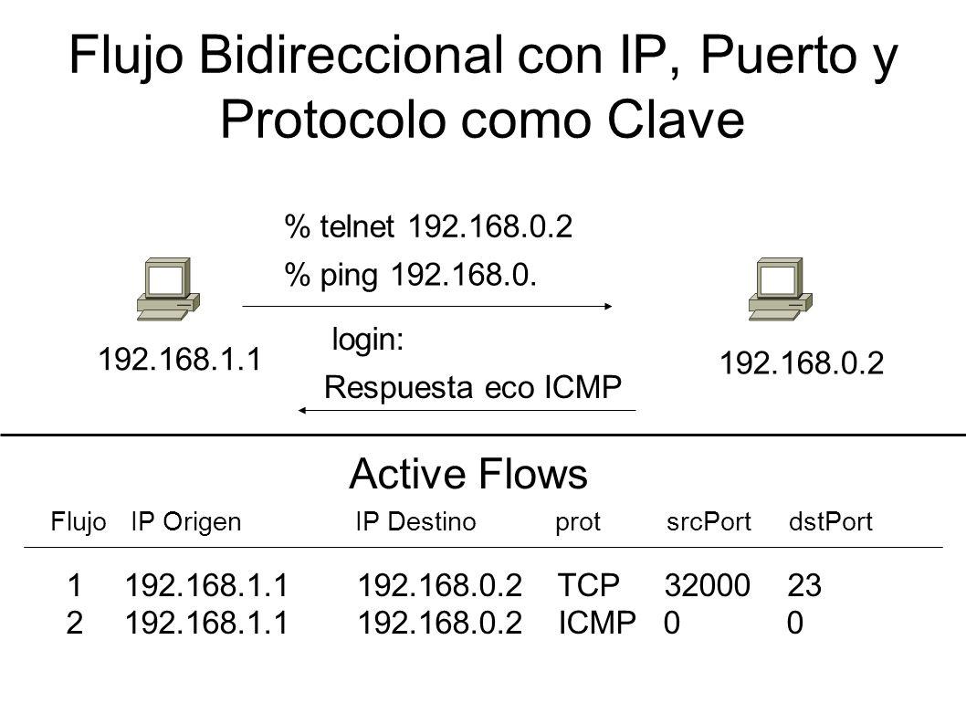 Flujo Bidireccional con IP, Puerto y Protocolo como Clave