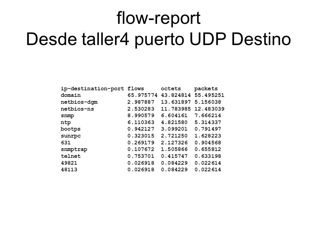 flow-report Desde taller4 puerto UDP Destino