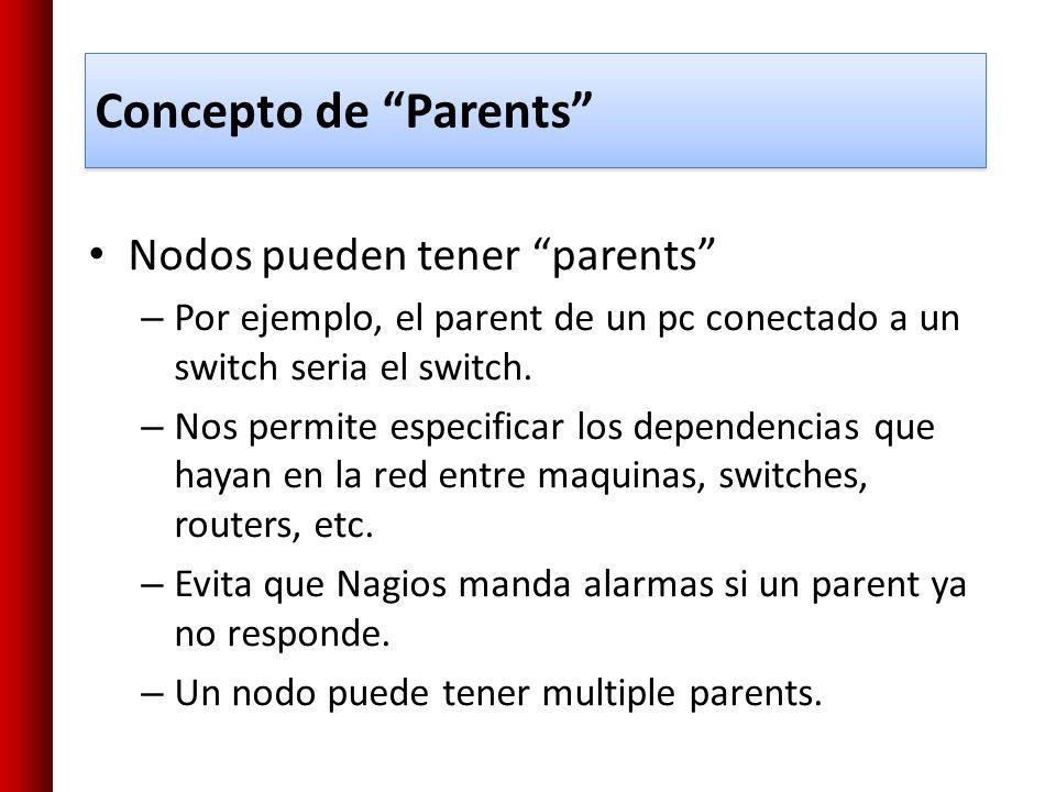 Concepto de Parents Nodos pueden tener parents