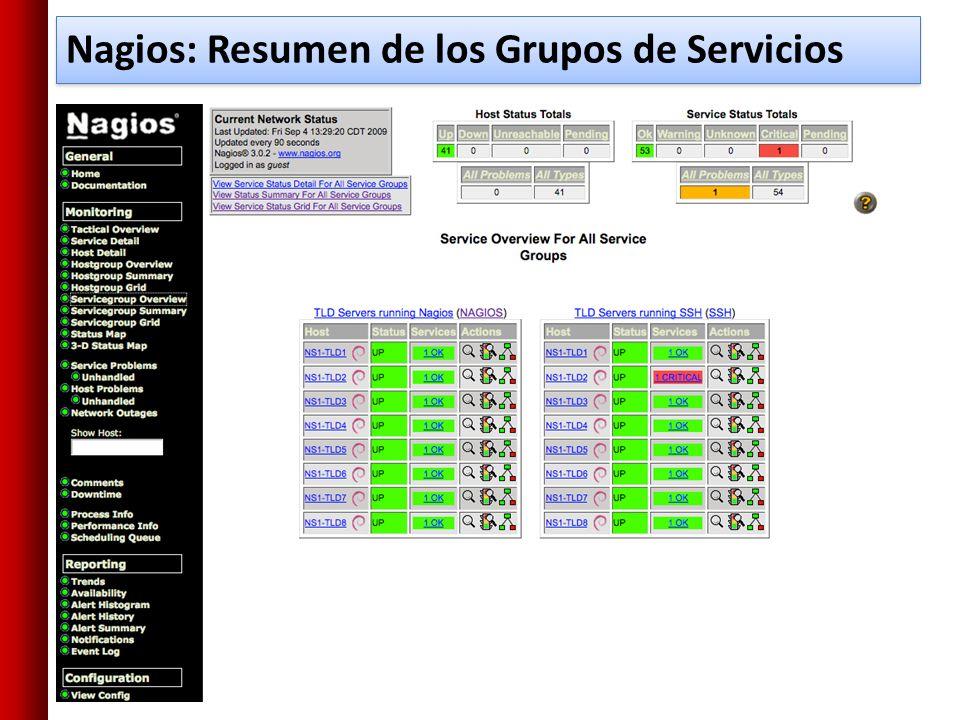 Nagios: Resumen de los Grupos de Servicios
