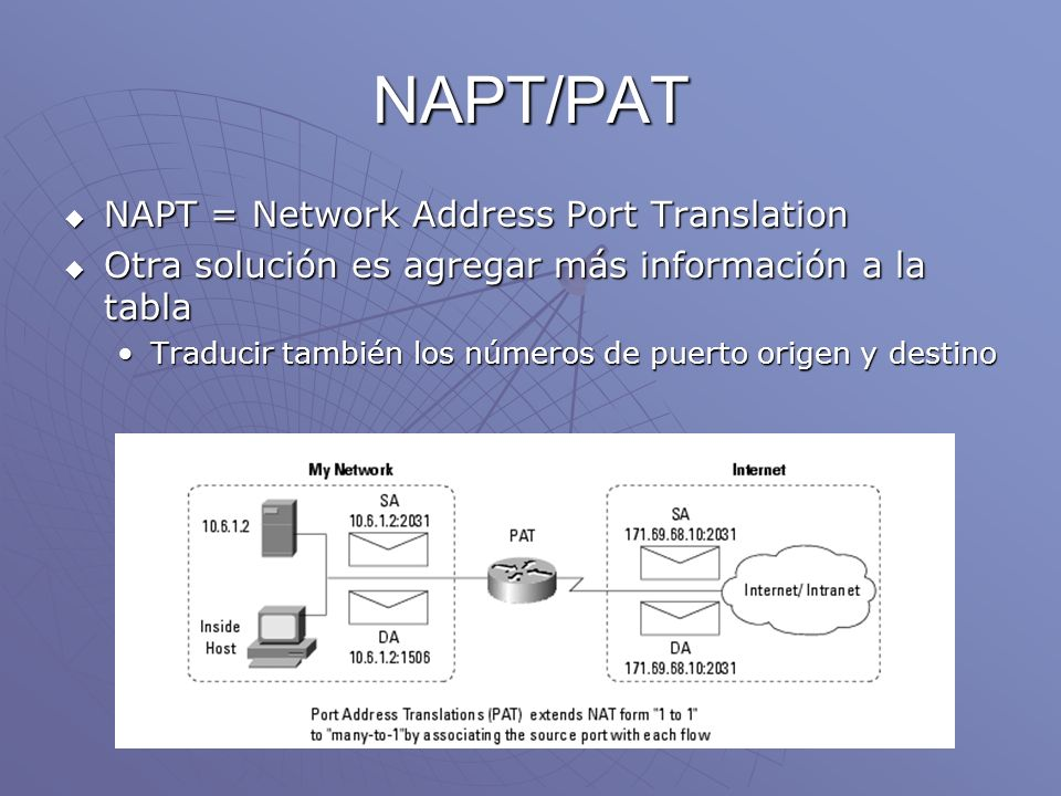 NAPT/PAT NAPT = Network Address Port Translation