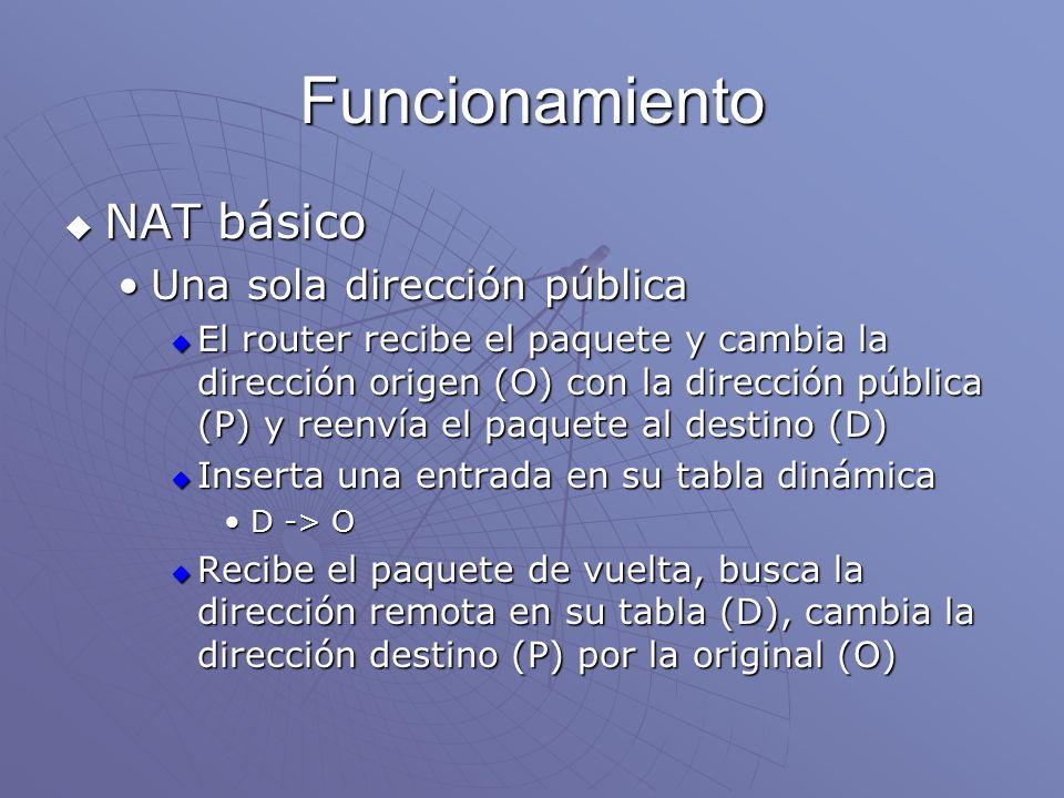 Funcionamiento NAT básico Una sola dirección pública
