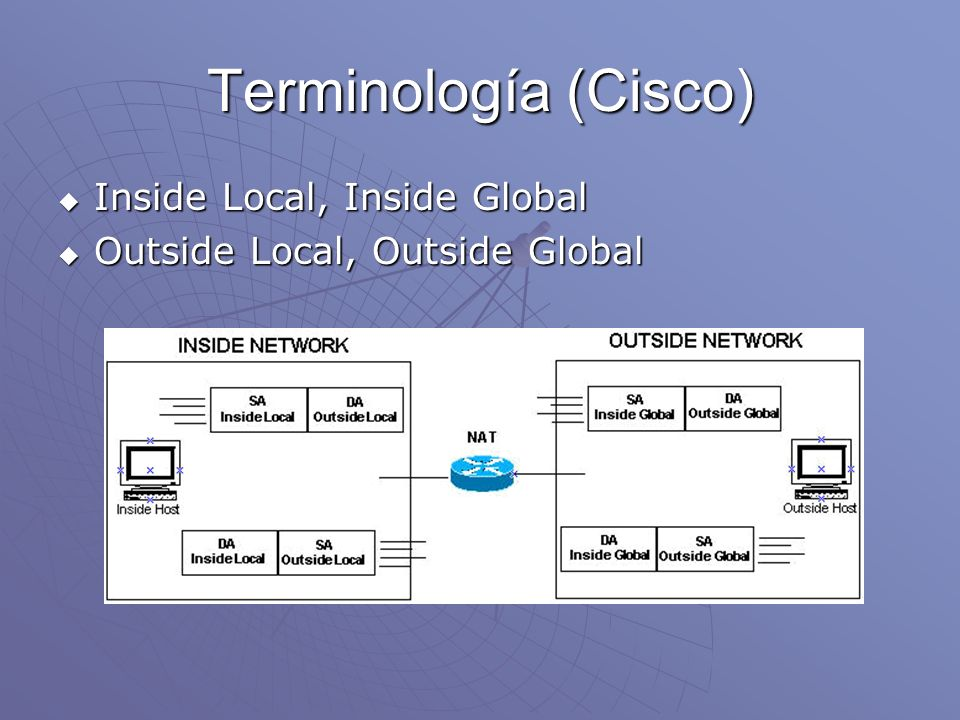 Terminología (Cisco) Inside Local, Inside Global