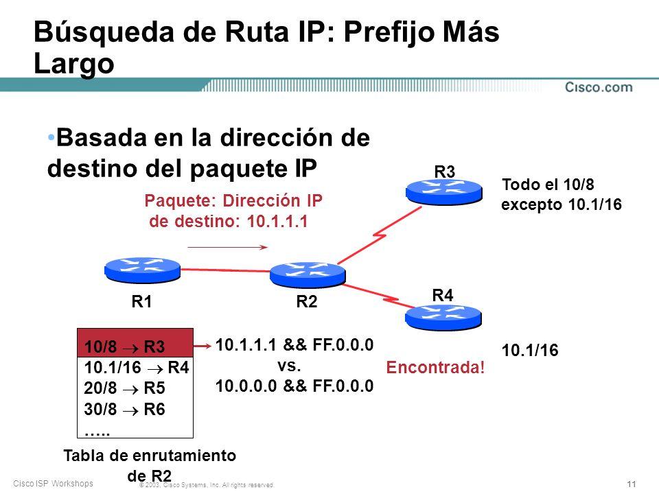 Búsqueda de Ruta IP: Prefijo Más Largo