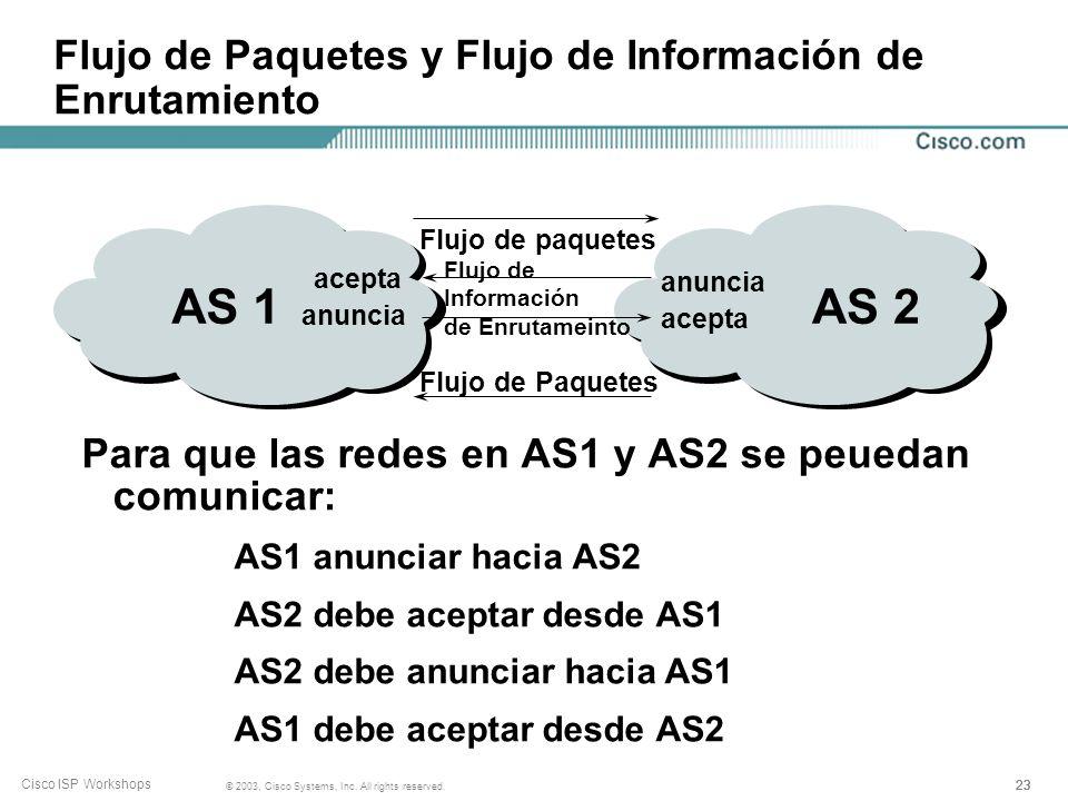 Flujo de Paquetes y Flujo de Información de Enrutamiento
