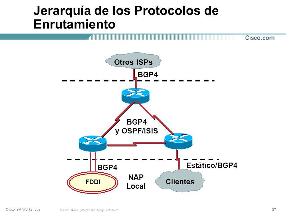 Jerarquía de los Protocolos de Enrutamiento