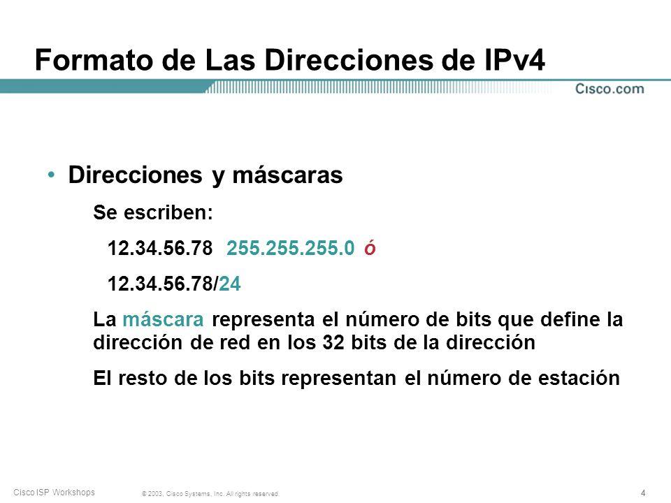 Formato de Las Direcciones de IPv4