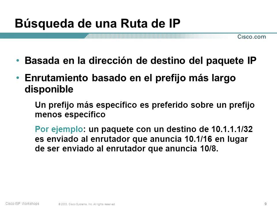 Búsqueda de una Ruta de IP
