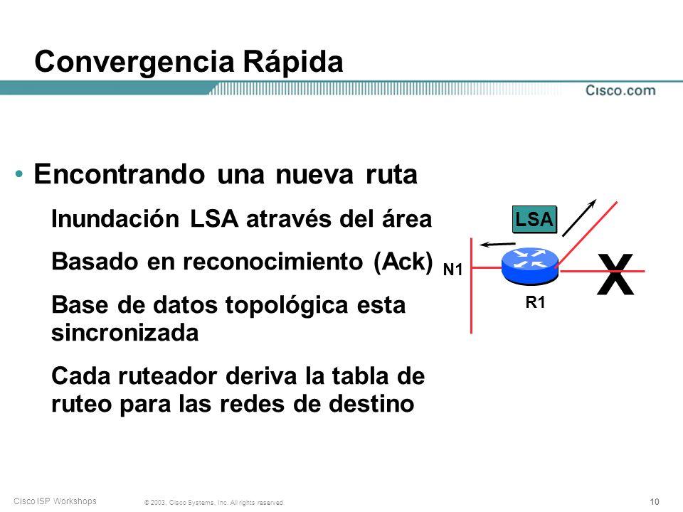 X Convergencia Rápida Encontrando una nueva ruta