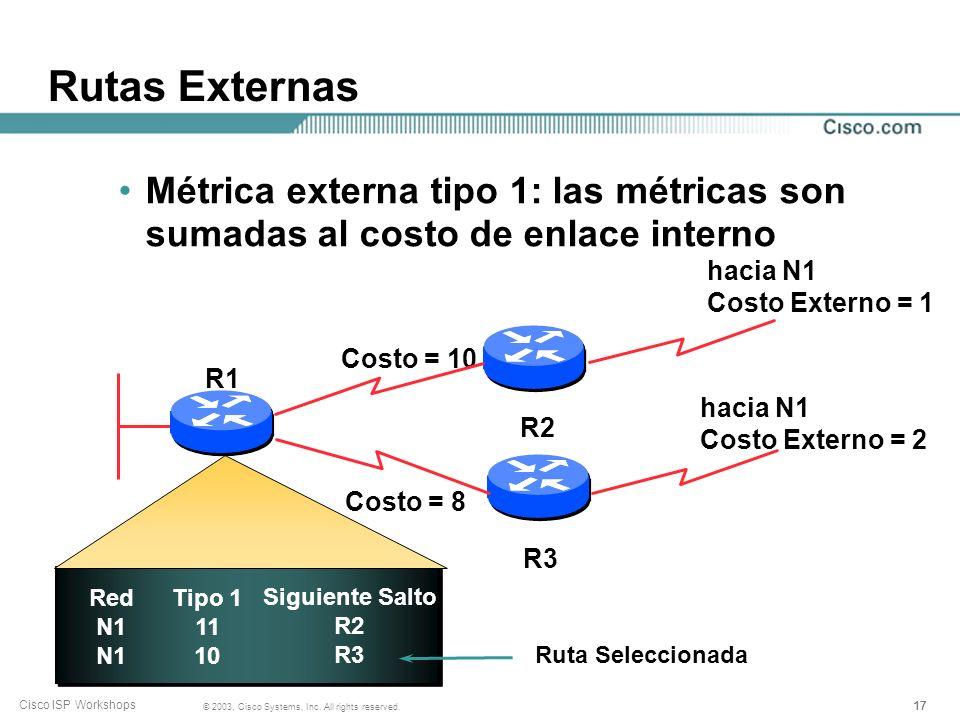 Rutas Externas Métrica externa tipo 1: las métricas son sumadas al costo de enlace interno. Costo = 10.