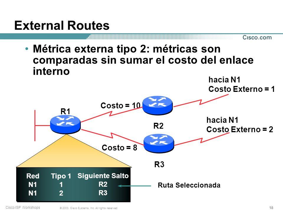 External Routes Métrica externa tipo 2: métricas son comparadas sin sumar el costo del enlace interno.