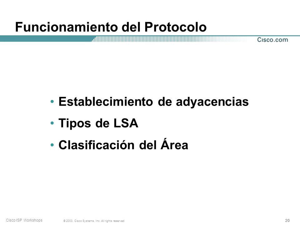 Funcionamiento del Protocolo