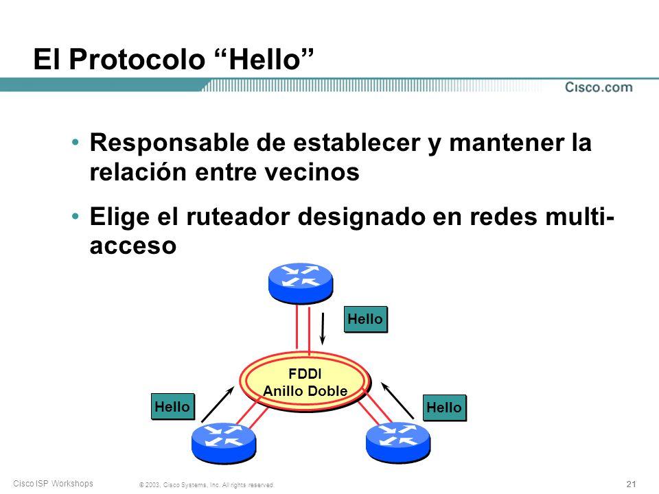 El Protocolo Hello Responsable de establecer y mantener la relación entre vecinos. Elige el ruteador designado en redes multi-acceso.